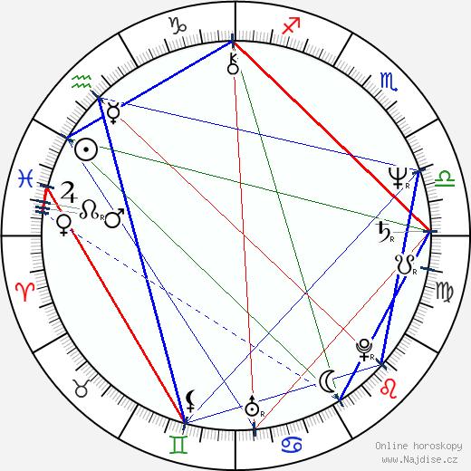 Šigeru Umebajaši wikipedie wiki 2018, 2019 horoskop
