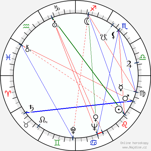Signe Hasso wikipedie wiki 2019, 2020 horoskop