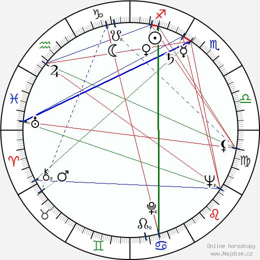 Sigríður Hagalín wikipedie wiki 2018, 2019 horoskop