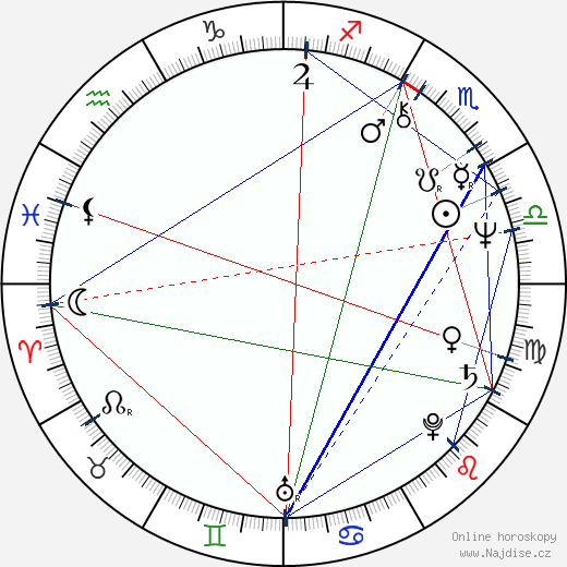 Sigve Bøe wikipedie wiki 2018, 2019 horoskop
