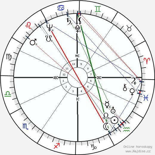 Silvana Jachino wikipedie wiki 2018, 2019 horoskop