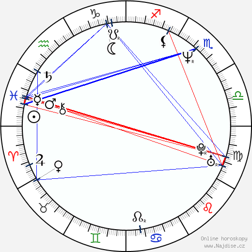 Silvia Marsó wikipedie wiki 2017, 2018 horoskop