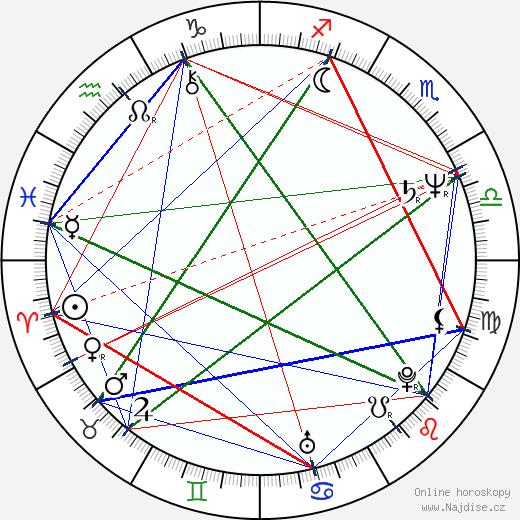 Simcha Jacobovici wikipedie wiki 2018, 2019 horoskop