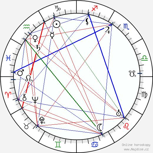 Simo Kaario wikipedie wiki 2018, 2019 horoskop