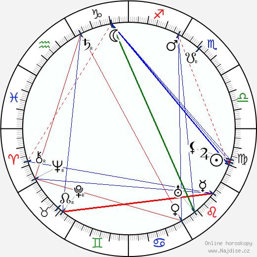 Simo Osa wikipedie wiki 2018, 2019 horoskop