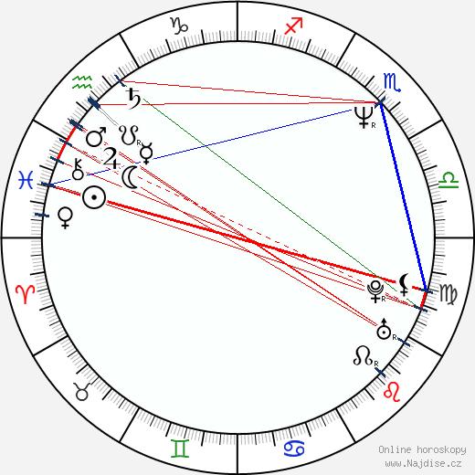 Simon Abkarian wikipedie wiki 2019, 2020 horoskop
