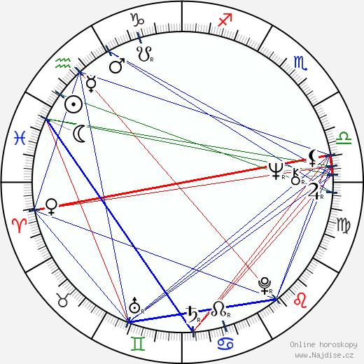 Simon Schama wikipedie wiki 2018, 2019 horoskop