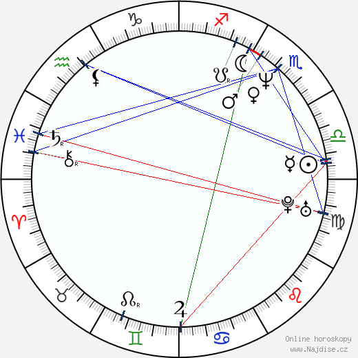Simona Vrbická wikipedie wiki 2018, 2019 horoskop