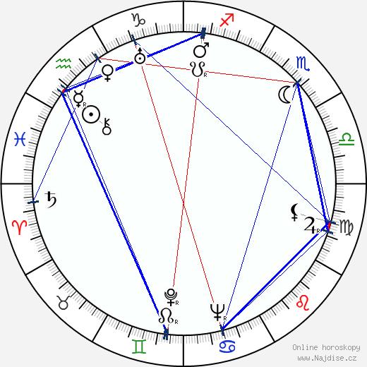 Šin Saburi wikipedie wiki 2018, 2019 horoskop