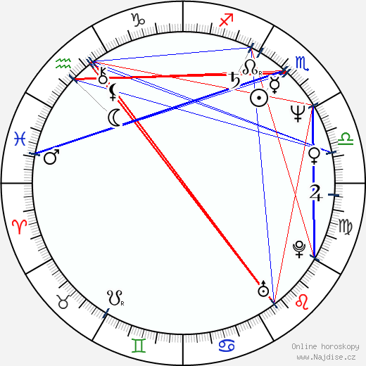 Sinbad wikipedie wiki 2018, 2019 horoskop