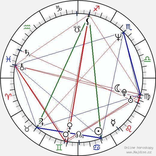 Šindži Aojama wikipedie wiki 2017, 2018 horoskop