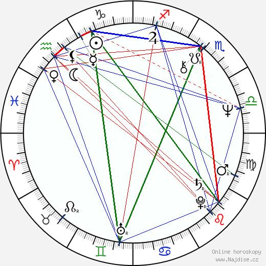 Šindži Sómai wikipedie wiki 2019, 2020 horoskop