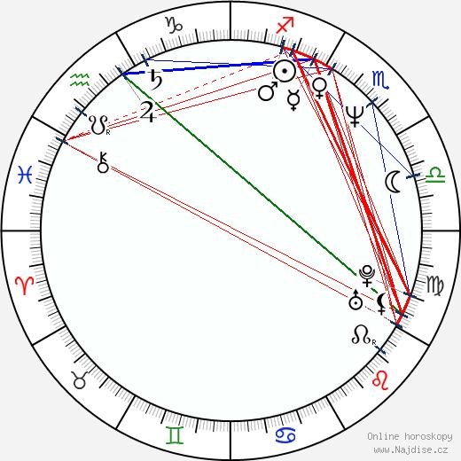 Šindži Takamacu wikipedie wiki 2018, 2019 horoskop