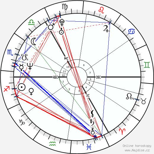 Sinéad O'Connor wikipedie wiki 2018, 2019 horoskop