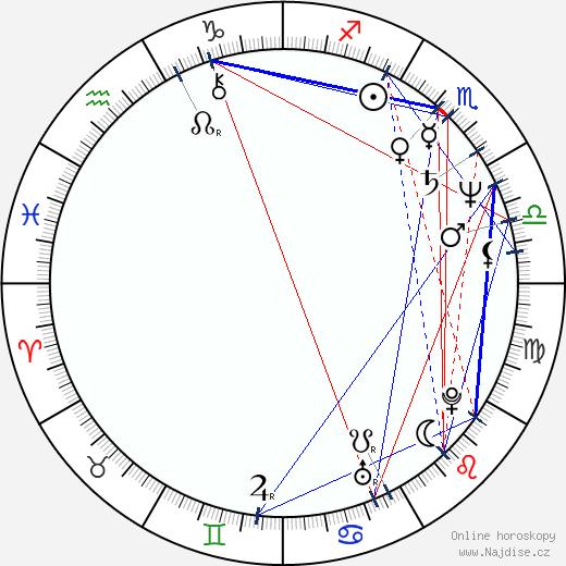 Sinikka Nopola wikipedie wiki 2018, 2019 horoskop