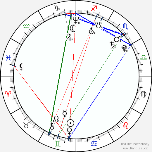Siobhán Donaghy wikipedie wiki 2017, 2018 horoskop