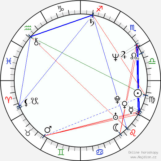 Siobhan Fahey wikipedie wiki 2018, 2019 horoskop
