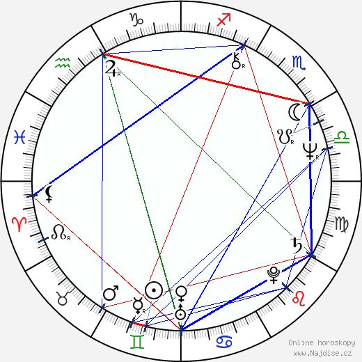 Širó Kišibe wikipedie wiki 2017, 2018 horoskop