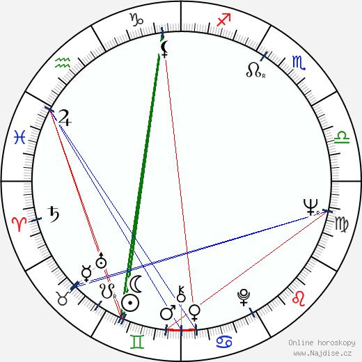 Sirry Steffen wikipedie wiki 2019, 2020 horoskop
