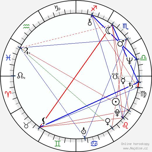 Skip O'Brien wikipedie wiki 2018, 2019 horoskop