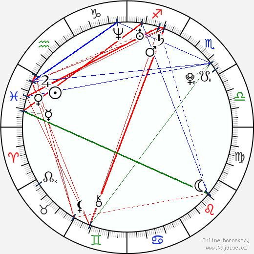 Skylar Grey wikipedie wiki 2020, 2021 horoskop