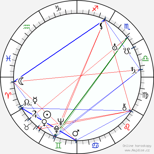 Sláva Grossmann wikipedie wiki 2018, 2019 horoskop
