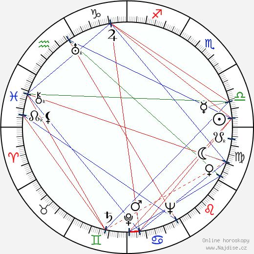 Slávka Doležalová-Kulhavá wikipedie wiki 2018, 2019 horoskop