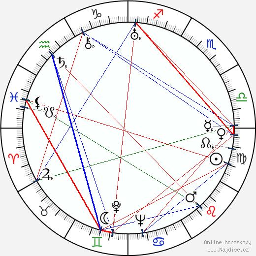 Slávka Rosenbergová wikipedie wiki 2020, 2021 horoskop