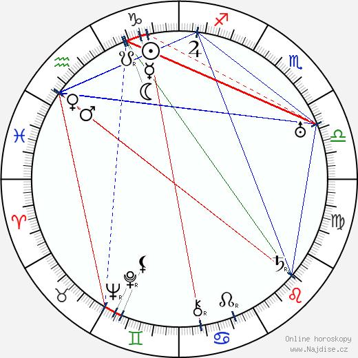 Slavomír Kratochvíl wikipedie wiki 2019, 2020 horoskop