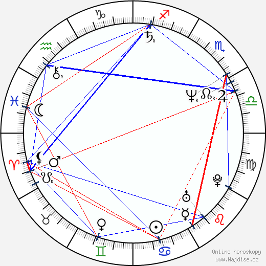 Slawomir Orzechowski wikipedie wiki 2019, 2020 horoskop
