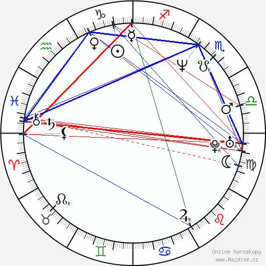 Slawomir Pacek wikipedie wiki 2018, 2019 horoskop