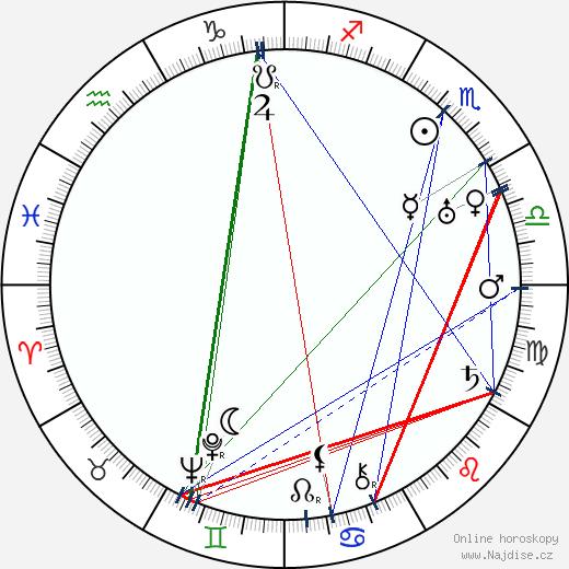 Snub Pollard wikipedie wiki 2018, 2019 horoskop