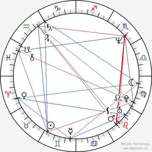 Šó Aikawa wikipedie wiki 2019, 2020 horoskop