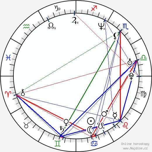 Sofía Vergara wikipedie wiki 2019, 2020 horoskop