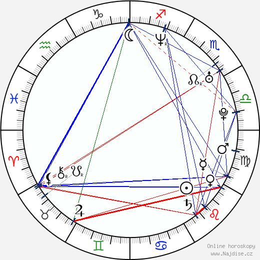 Soleil Moon Frye wikipedie wiki 2019, 2020 horoskop