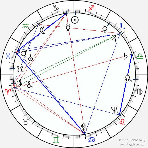 Soli Labbart wikipedie wiki 2018, 2019 horoskop
