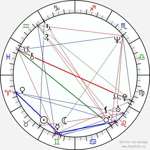 Solveig Dommartin wikipedie wiki 2018, 2019 horoskop