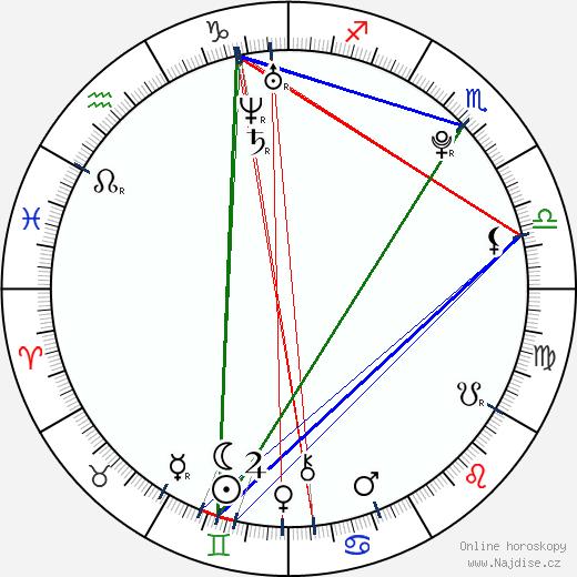 Soňa Černá wikipedie wiki 2019, 2020 horoskop