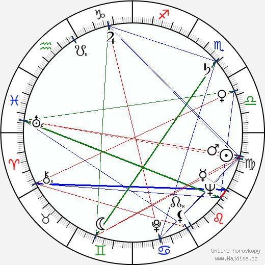 Soňa Červená wikipedie wiki 2020, 2021 horoskop