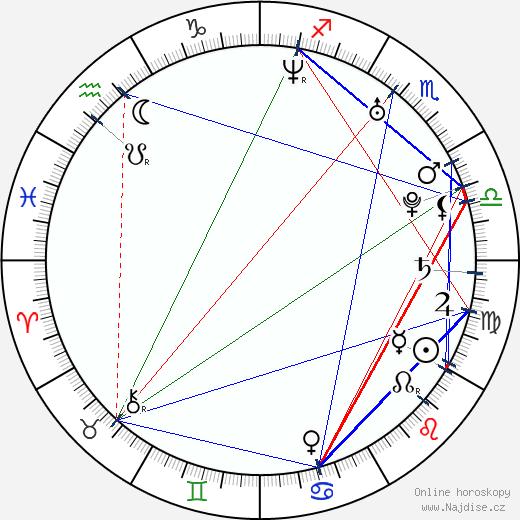 Sonja Bennett wikipedie wiki 2020, 2021 horoskop