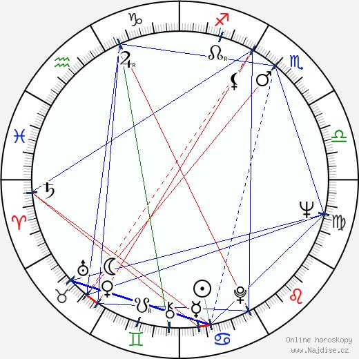 Sonja Tammela wikipedie wiki 2018, 2019 horoskop