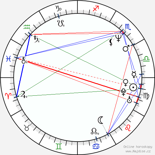 Sophia in 't Veld wikipedie wiki 2017, 2018 horoskop