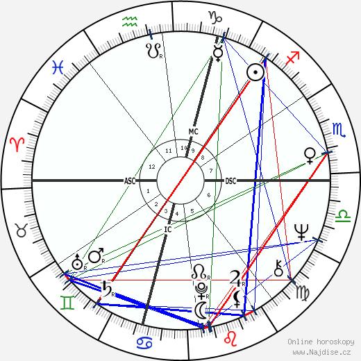 Sophie Agacinski wikipedie wiki 2018, 2019 horoskop