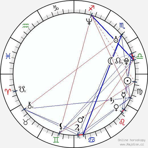 Sophie Dahl wikipedie wiki 2018, 2019 horoskop
