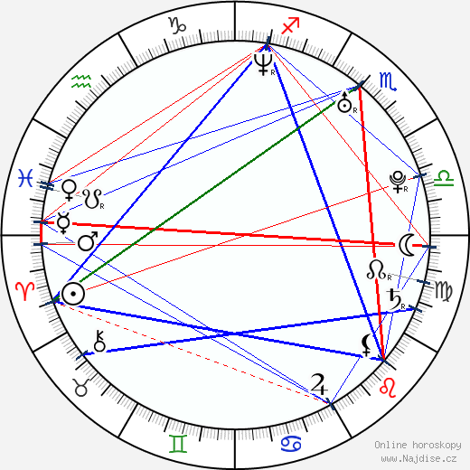 Sophie Ellis-Bextor wikipedie wiki 2019, 2020 horoskop