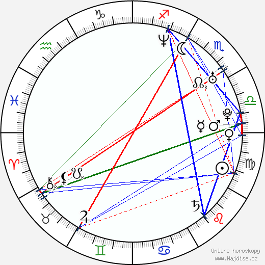 Sophie Quinton wikipedie wiki 2019, 2020 horoskop
