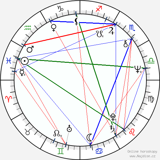 Søren Kragh-Jacobsen wikipedie wiki 2019, 2020 horoskop