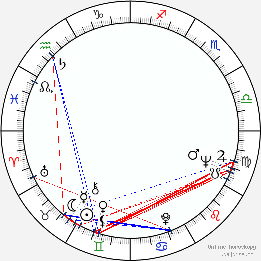 Šózó Iizuka wikipedie wiki 2018, 2019 horoskop