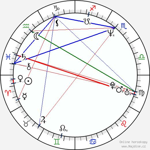 Srđan Todorović wikipedie wiki 2018, 2019 horoskop