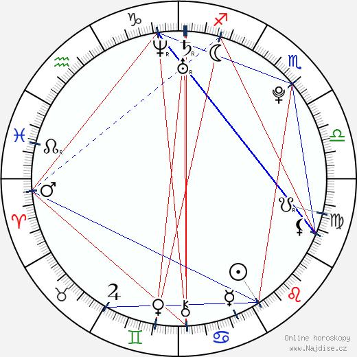 Stacey Kemp wikipedie wiki 2018, 2019 horoskop
